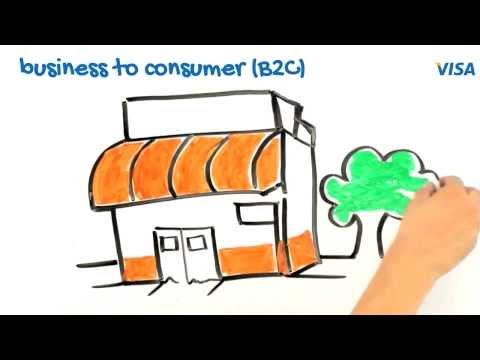 CAPÍTULO I: La oportunidad del comercio electrónico o e-commerce