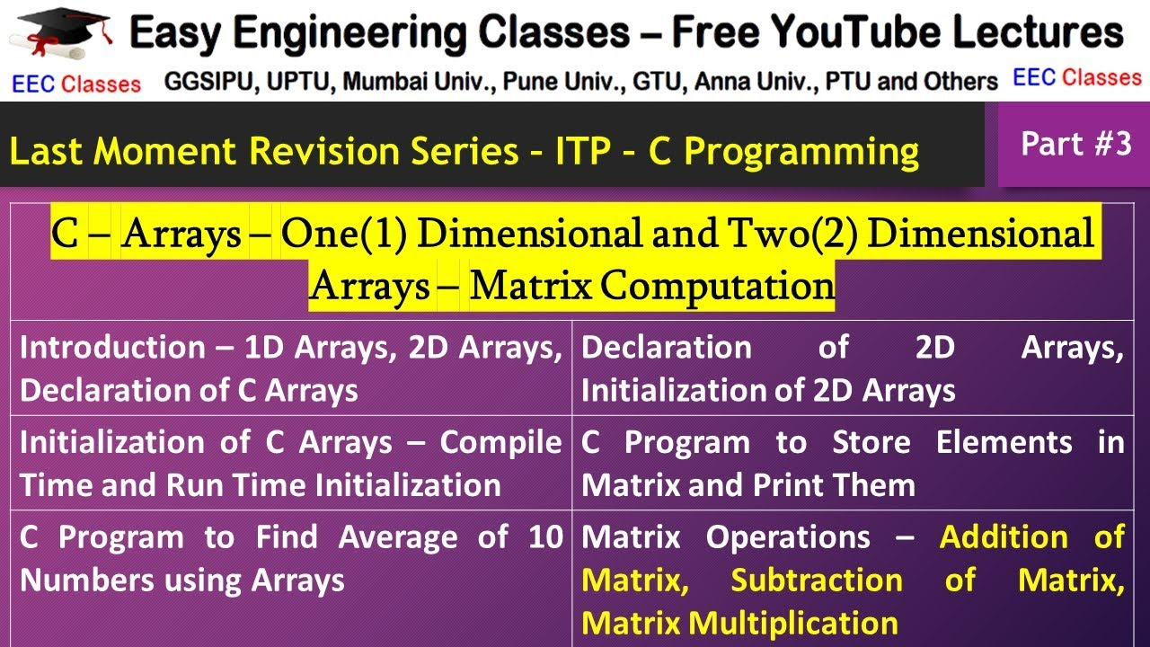 ITP - C Programming Lecture #3 - 1D, 2D Arrays in C, Matrix