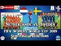 FOOTBALL PREDICTIONS (SOCCER PREDICTIONS) TODAY 15/06/2020