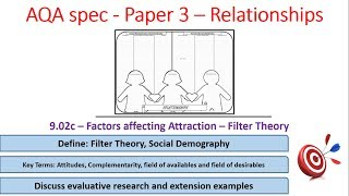 9.02c– Factors affecting Attraction - Filter Theory - Relationships -AQA Alevel Psychology, paper 3