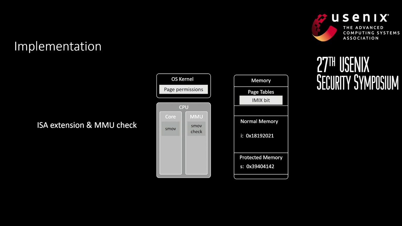 USENIX Security '18 - IMIX: In-Process Memory Isolation EXtension