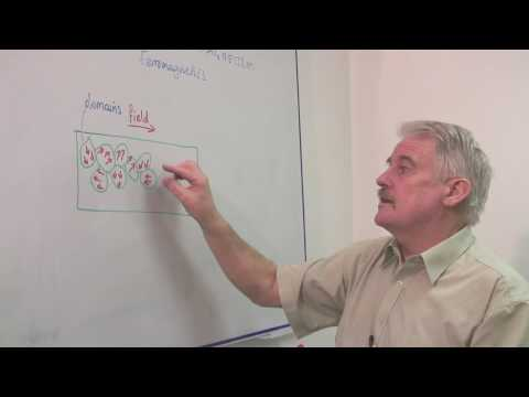 Physics & Electromagnetism : The Domain Theory of Magnetism