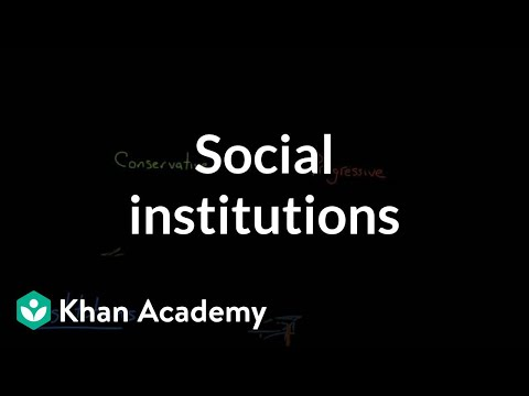 Social institutions | Society and Culture | MCAT | Khan Academy