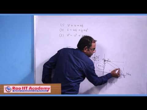 Equation of Motion in Kinematics - IIT JEE Main and Advanced Physics Video Lecture [RAO IIT ACADEMY]