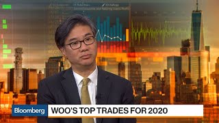 Gambar cover Top Trade Recommendations for 2020 From BofA Merrill's David Woo