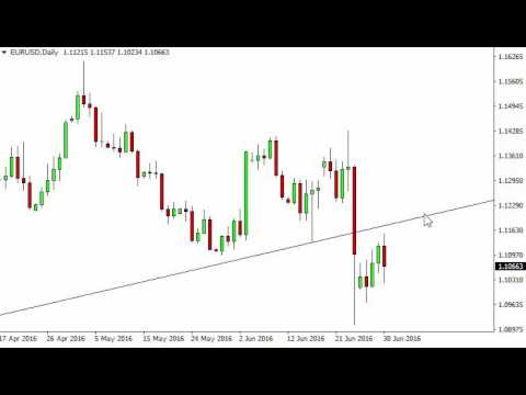 EUR/USD Technical Analysis for July 1 2016 by FXEmpire.com