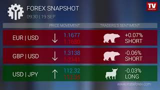 InstaForex tv news: Forex snapshot 15:00 (19.09.2018)
