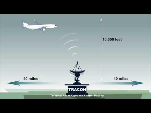 FAA 101