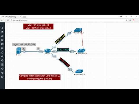 SDN with EVE [EP07] | Vlan Network Part 2 | Multiple Switch, Interface List, & Voice Vlan