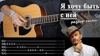 Как играть: NATAN - Я ХОЧУ БЫТЬ С НЕЙ аккорды (Уроки игры на гитаре)