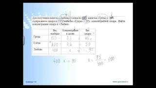Текстовые задачи по математике для ОГЭ и ЕГЭ (растворы, сплавы, смеси): примеры и способы решения
