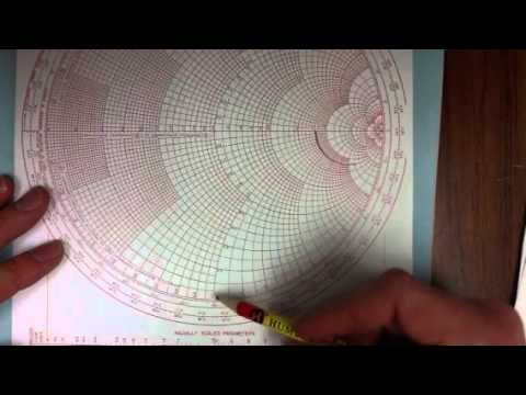 Smith chart basics, part 3: finding reflection coefficient