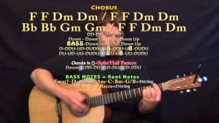 Traveller (Chris Stapleton) Guitar Lesson Chord Chart in F Major