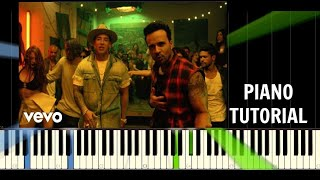 Luis Fonsi ft. Daddy Yankee - Despacito - Piano EASY Tutorial / Cover - Synthesia