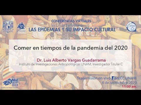 Comer en tiempos de la pandemia del 2020 [573]