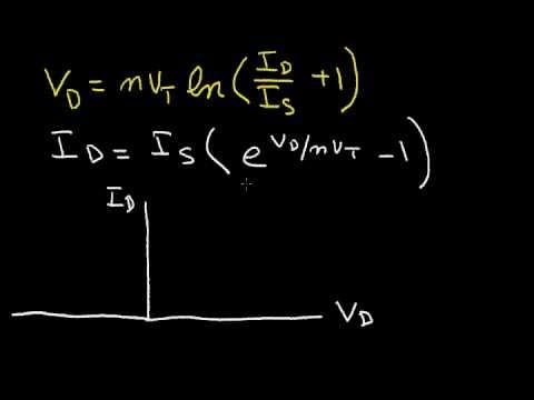 Diode Math