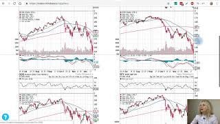 Рынок на годовых минимумах: что дальше?