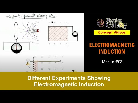 3. Physics | Electromagnetic Induction | Different Experiments Showing Electromagnetic Induction