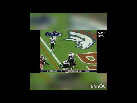 Jay Cutler - 2008 Denver Broncos Highlights (All 27 Touchdowns, 25 Passing and 2 Rushing) Hype Video