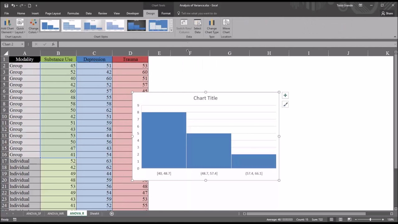 Two-Way ANOVA with Replication using Excel 2016 Data Analysis Tools