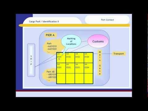 Ports / Logistics - Stocks / Parking - ALTOGA.com MANAGEMENT SOFTWARE