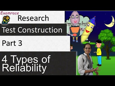 Are your tests reliable? 4 types of reliability