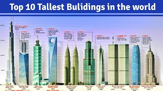 Top 10 Tallest Building in the world |TOUCH  NEAR THE SKY| TOP 10 WORLD|