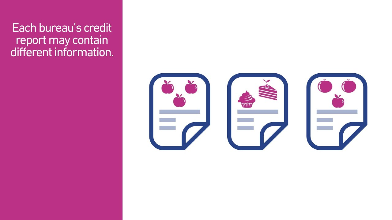 Check My Credit >> What Do Lenders See When They Check My Credit Experian Credit 101 Express