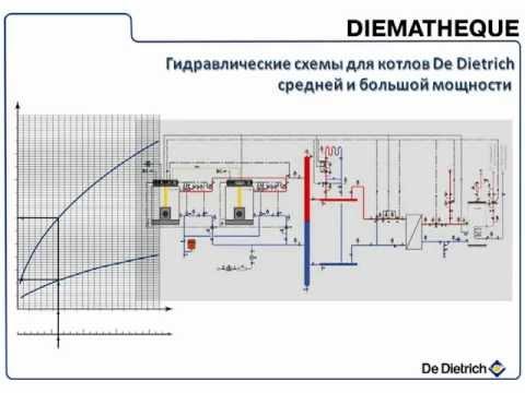 Основы гидравлических схем