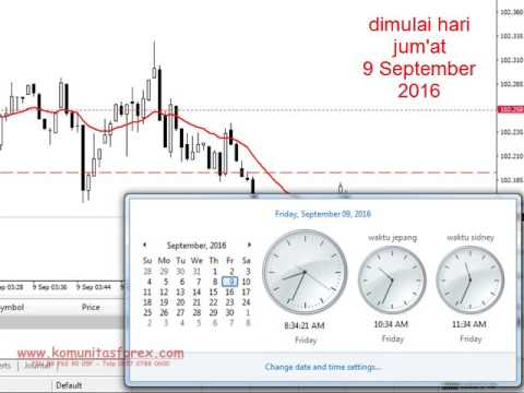 Forex trader indonesia perform real live dude