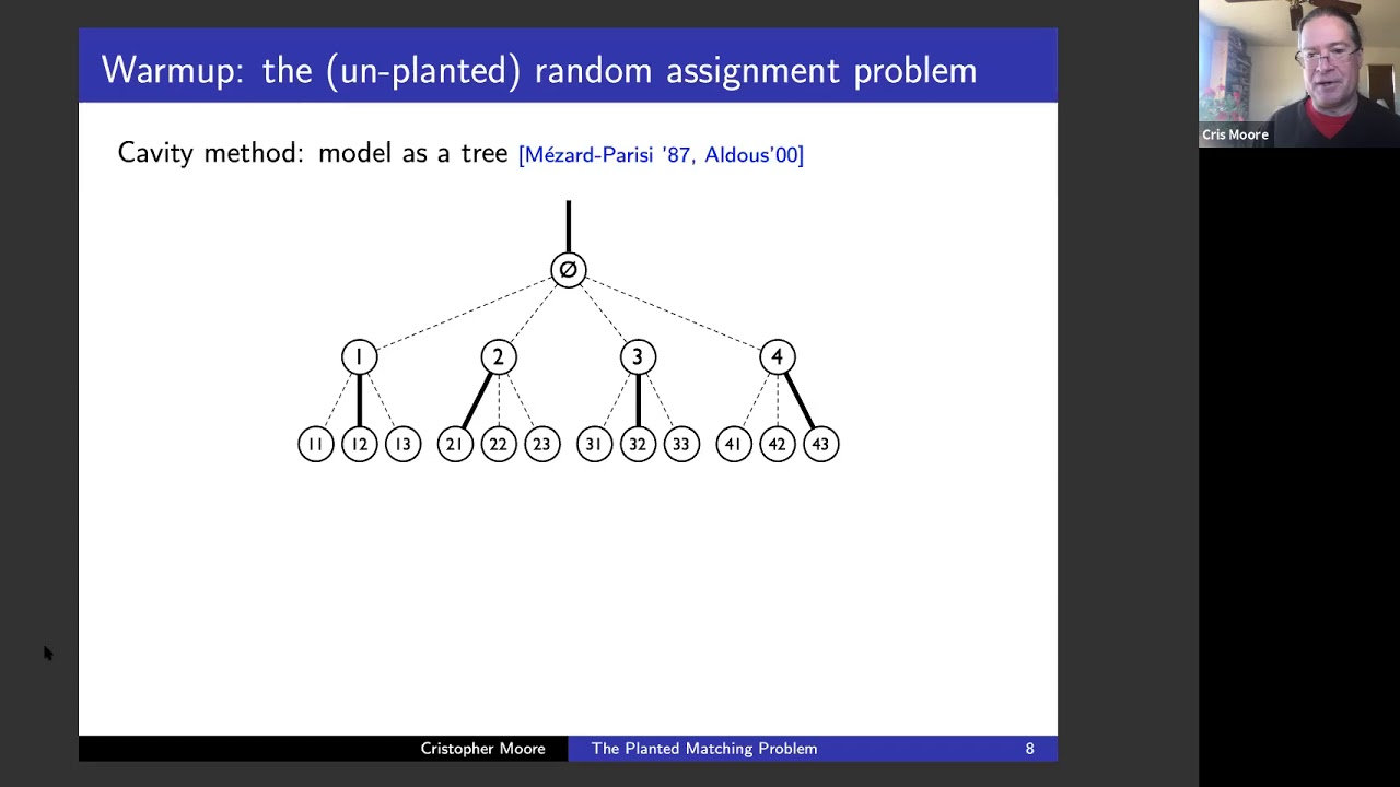 The Planted Matching Problem