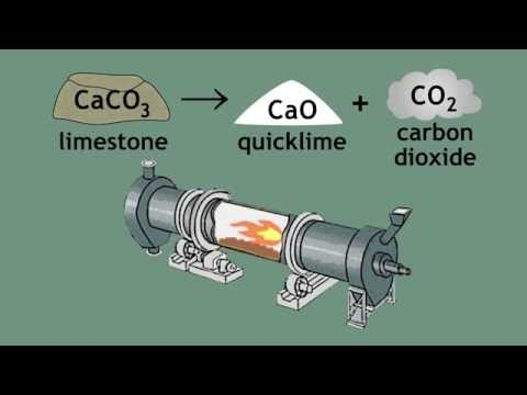 Limestone Cycle - limestone, quicklime and slaked lime | Chemistry for All | The Fuse School