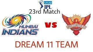 IPL 2019 Sunrisers Hyderabad Playing 11