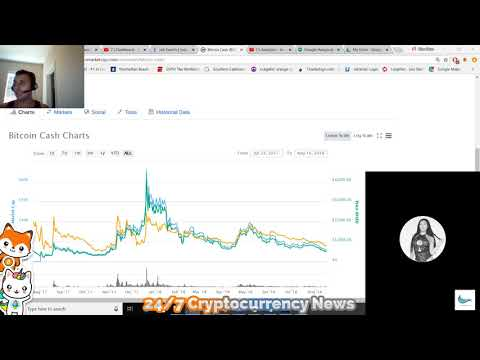 What is Bitcoin Cash BCH? @Naomi_hollywood tutorial