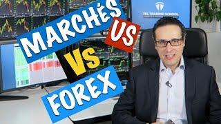 Différence entre les marchés US et les autres marchés (Forex, Futures, Indices..)
