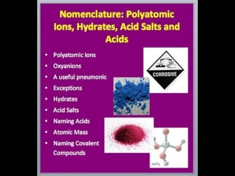 Nomenclature Polyatomics And Covalent Compounds Chemistry Lesson Package