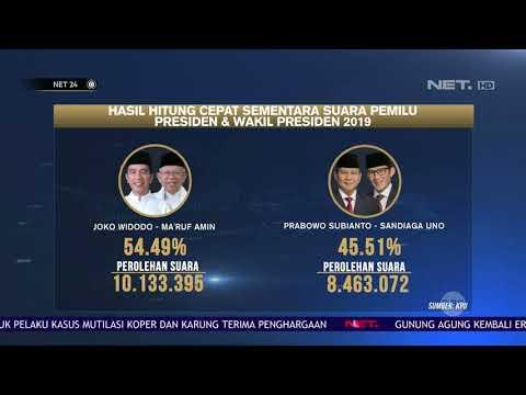 Hasil Hitung Cepat Pemilu Sementara dari 813,350 TPS NET24