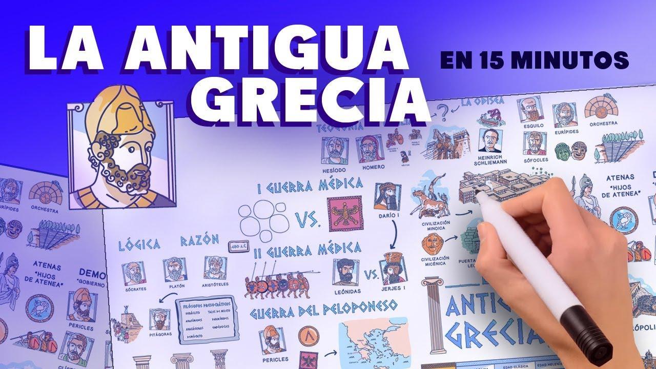 La antigua grecia en 15 minutos youtube for Epoca clasica