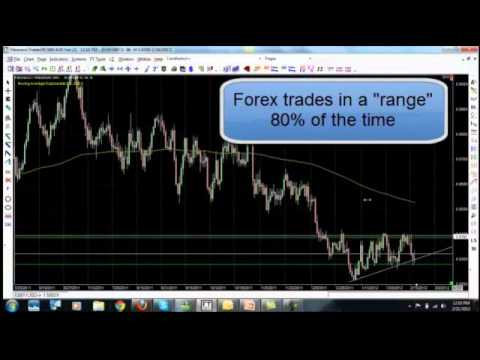 Free forex training course video