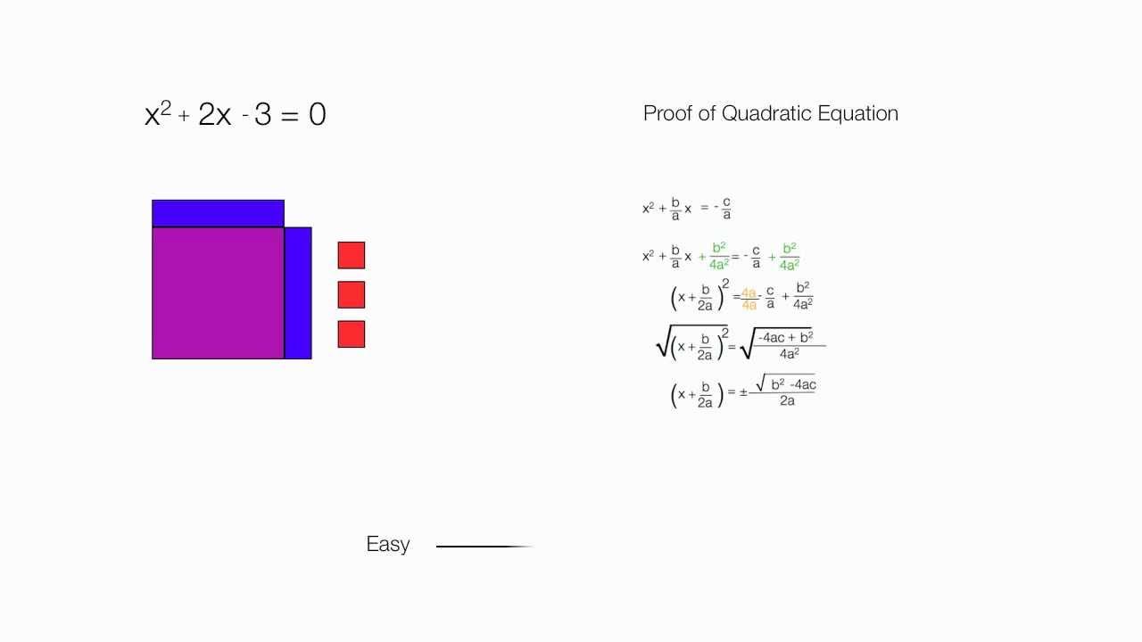 How Toplete The Square (1 Of 8)  Algebra
