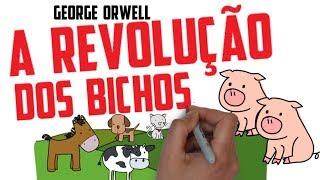 Resenha Livro A REVOLUÇÃO DOS BICHOS, DE GEORGE ORWELL   RESENHA   SejaUmaPessoaMelhor