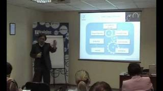 видео Разработка плана стратегического управления предприятием
