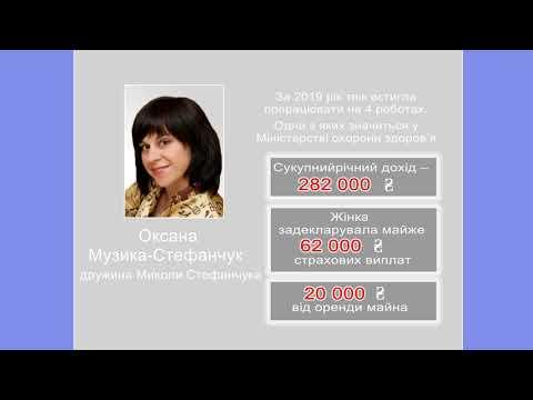 Телеканал Ексклюзив: Нардеп на мільйон