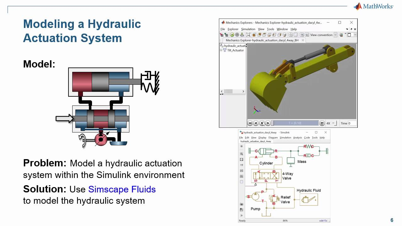 Fluid Power Simulation with Simscape Fluids
