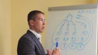 ЭКСКЛЮЗИВНЫЙ ДОГОВОР Александр Саяпин: как разговаривать с собственником квартиры