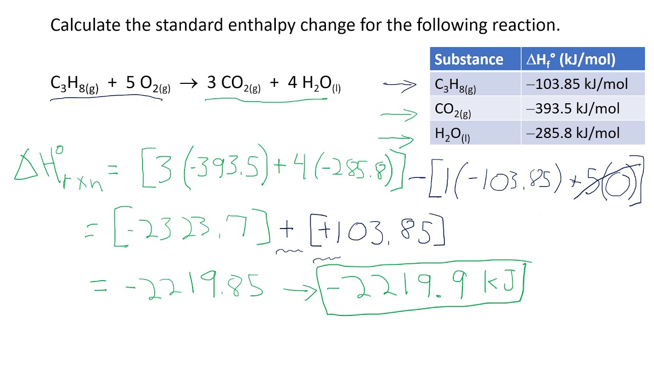 Calculating Reaction Enthalpy from Enthalpies of Formation ...