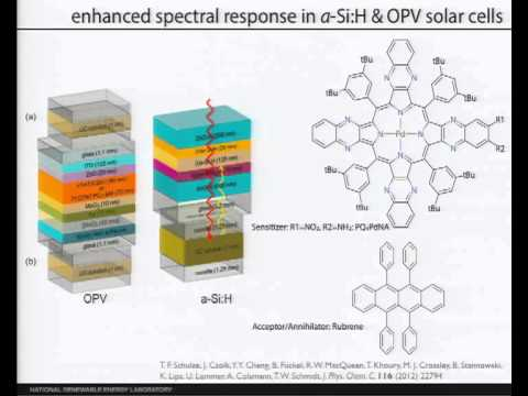 Molecular Chromophores for Next-Generation Solar Photon Harvesting, Andrew Ferguson - O+P 2013