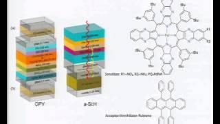 Molecular Chromophores for Next-Generation Solar Photon Harvesting, Andrew Ferguson - O+P 2013