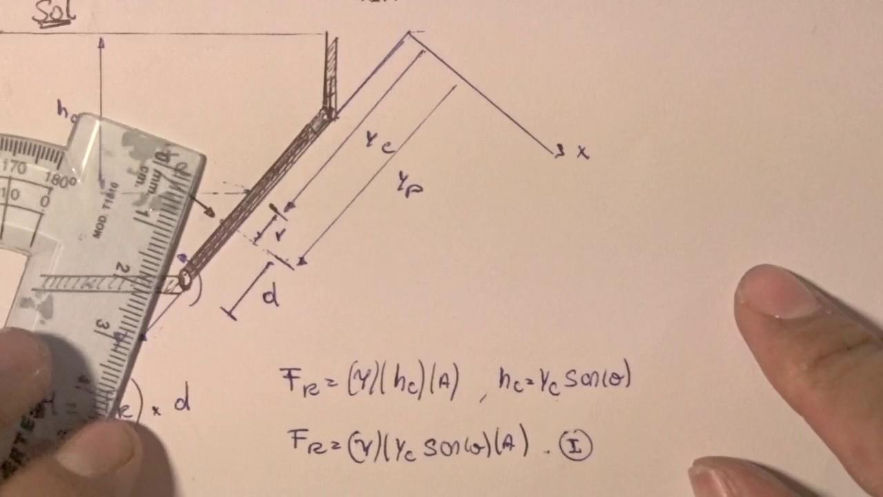 Fuerza sobre superficie plana sumergida ejercicio 3 - Aplicacion de microcemento en paredes ...