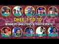 Dhee Season 1 To 10 Title Winners List And Choreographyrs list 2018// Dhee dance show Winners List a